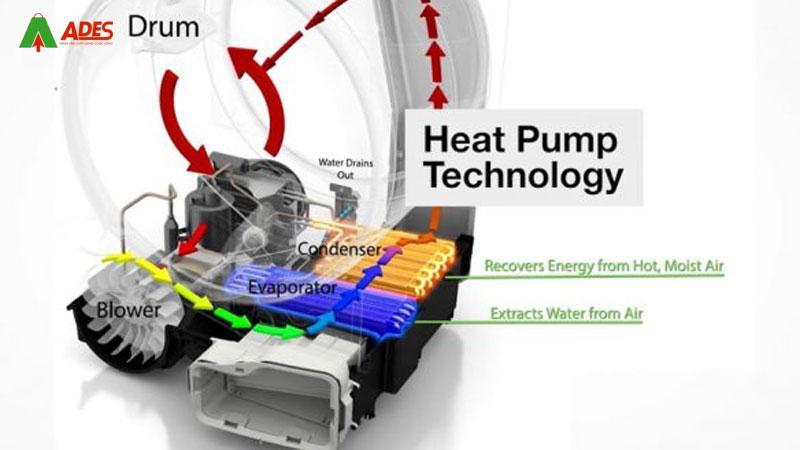 Heat Pump – Say tu hoi bang khi nong